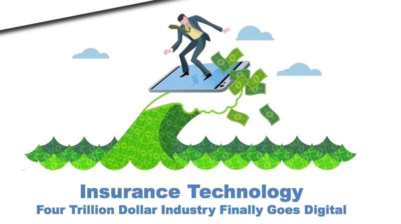 Insurance Technology Goes Digitally
